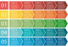 Flat Design. Process Arrows Boxes. Step By Step Set. Five Steps.