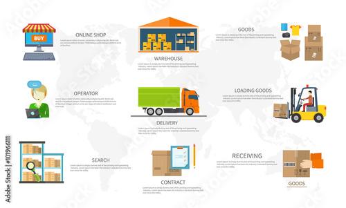 Fotografía  Concept Infographics Equipment Warehouse
