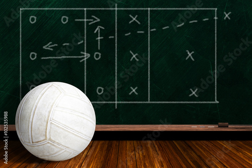 Game Concept With Volleyball and Chalk Board Play Strategy