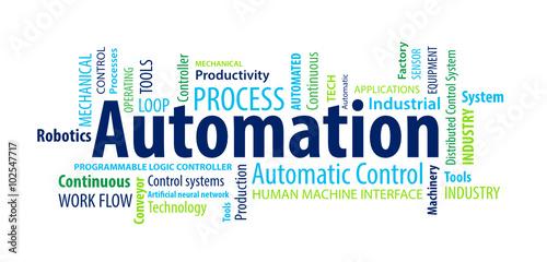 Photo Automation