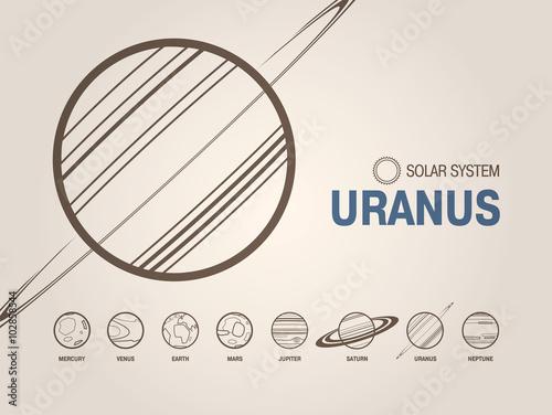Fotografie, Obraz  Planet Uranus