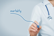 Reduction Of Mortality