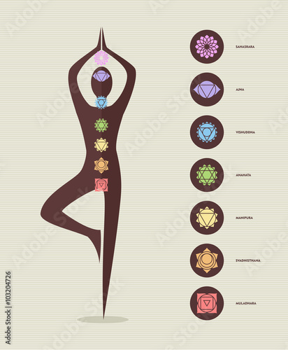 Fotomural Color chakra icons with silhouette doing yoga