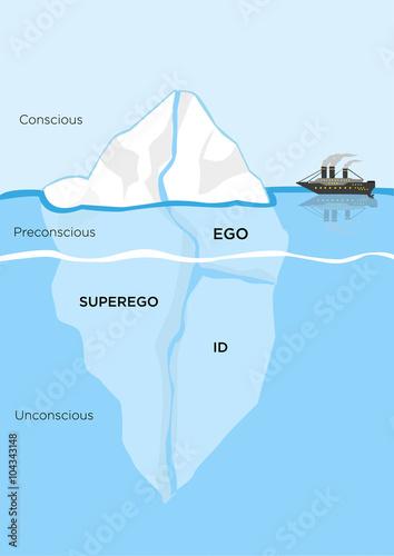 Fotografie, Tablou  Iceberg Metaphor structural model for psyche