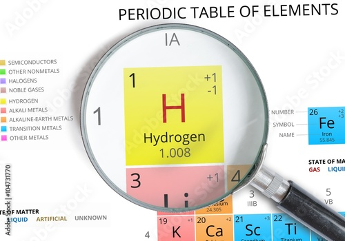 Hydrogen symbol h element of the periodic table zoomed with hydrogen symbol h element of the periodic table zoomed with magnifying glass urtaz Gallery