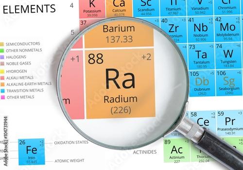 Photo Radium symbol - Ra