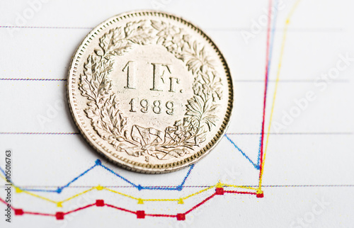 Fotografie, Obraz  One Swiss Franc coin on fluctuating graph. Rate of the Swiss Fra
