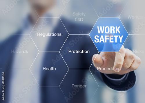 Fotografie, Obraz Businessman presenting work safety concept, hazards, protections
