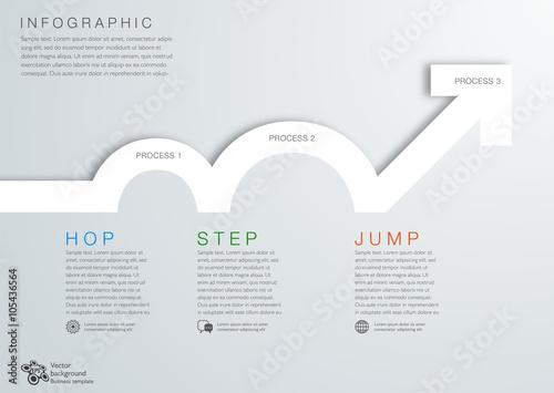 Fotografía  HOP - STEP - JUMP #Vector Graphic