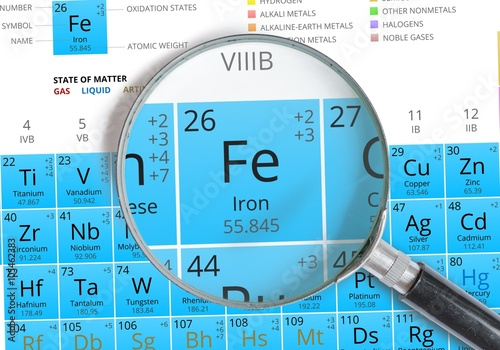 Iron symbol fe element of the periodic table zoomed with iron symbol fe element of the periodic table zoomed with mignifier urtaz Images