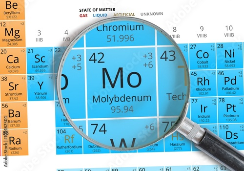 Molybdenum symbol mo element of the periodic table zoomed with molybdenum symbol mo element of the periodic table zoomed with mignifier urtaz Gallery