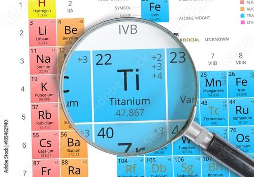 Titanium symbol ti element of the periodic table zoomed with element of the periodic table zoomed with mignifier urtaz Images