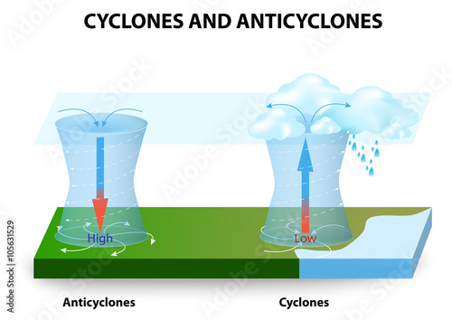 Cyclones and Anticyclones Wallpaper Mural