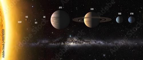 Zdjęcie XXL Planety układu słonecznego. Elementy tego obrazu dostarczone przez NASA