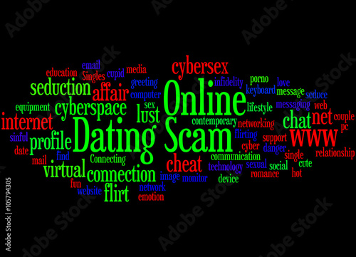 7 online dating messages