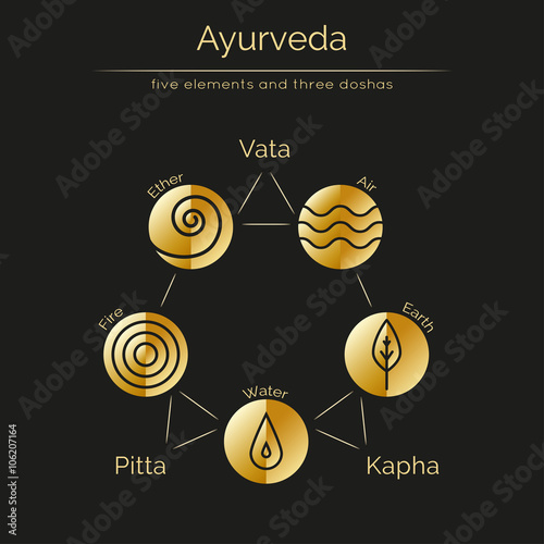 Ayurveda Vector Illustration With Gold Texture Ayurvedic Elements