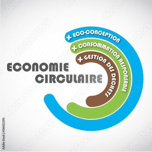 Fotografía  concept cercles : économie circulaire