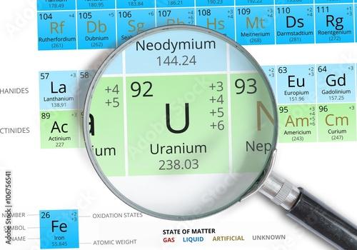 Uranium symbol u element of the periodic table zoomed with uranium symbol u element of the periodic table zoomed with magnifying glass urtaz Gallery