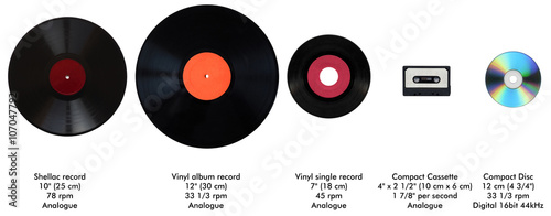 Size Comparison Of Many Analogue And Digital Recording Media For Music Left To Right Shellac Record 78 Rpm Vinyl
