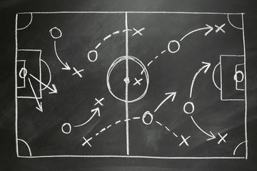 Fußballfeld Taktik - Kreidezeichnung auf Tafel