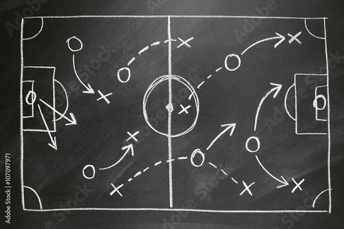 Fotografía  Fußballfeld Taktik - Kreidezeichnung auf Tafel