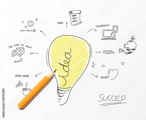 Fotografie, Obraz  Flashbulb with hand drawn icons of you successful business plan