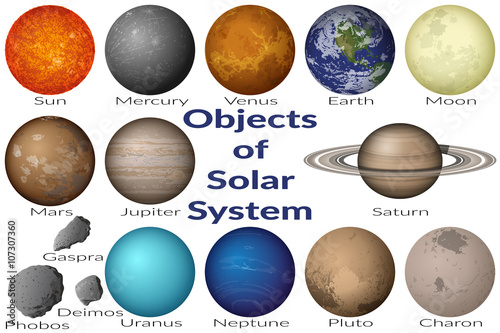 Space Set Planets Solar System, Sun, Earth, Moon, Venus