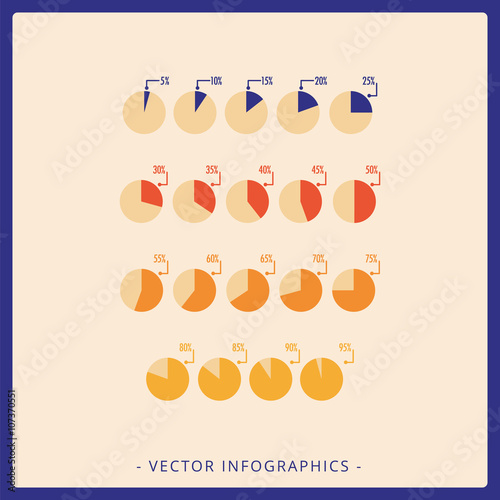 Fotografie, Obraz  Harvey balls flat diagram template