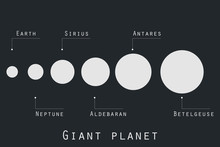 Giant Planet  In Original Styl...