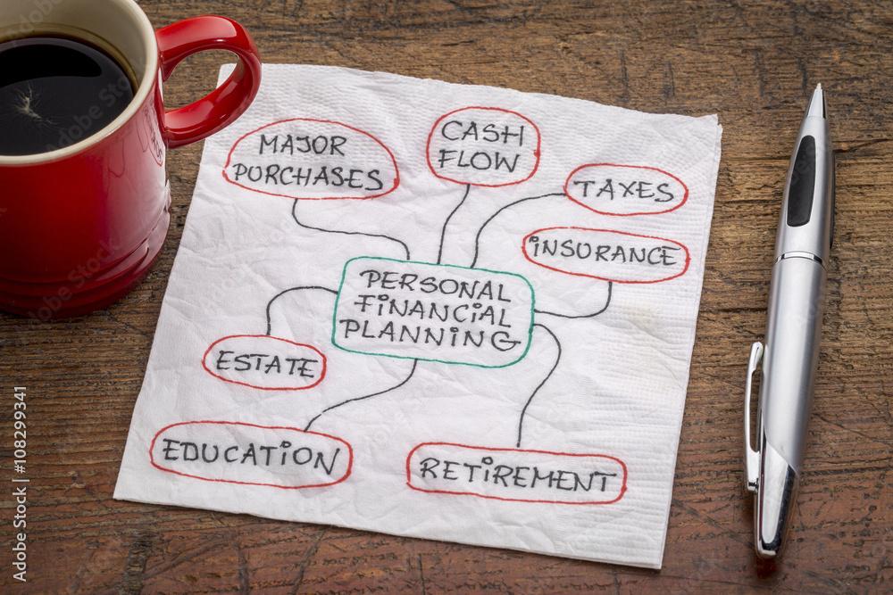 Fototapeta personal financial planning concept