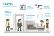 Flat design travel security infogrphic