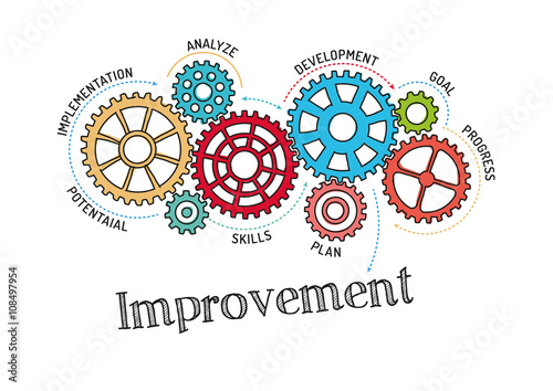 Fotografía  Gears and Improvement Mechanism