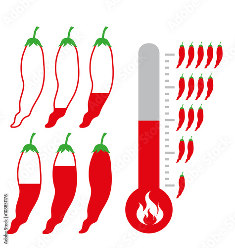 Fotografie, Obraz  Level of Hot and spicy Chili Pepper