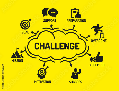 Fotografia  Challenge. Chart with keywords and icons on yellow background