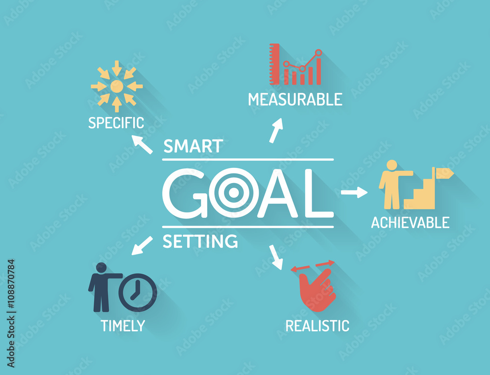 Fototapeta Smart Goal Setting - Chart with keywords and icons - Flat Design