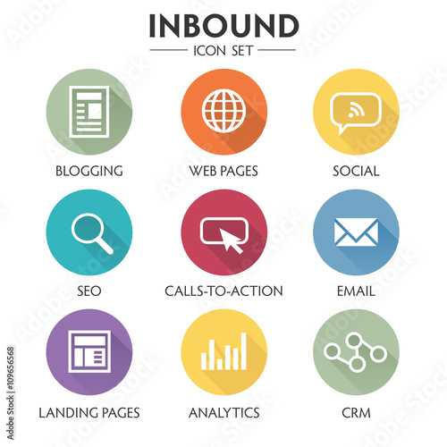 Photo  Inbound Marketing Graphic with Blogging, Web Pages, Social, Call to Action or CT