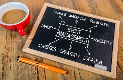 Fotografie, Obraz  event management flowchart concept