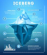 Vector Iceberg Infographic. Iceberg Template Business Metaphor, Financial Info Polygon Iceberg Illustration