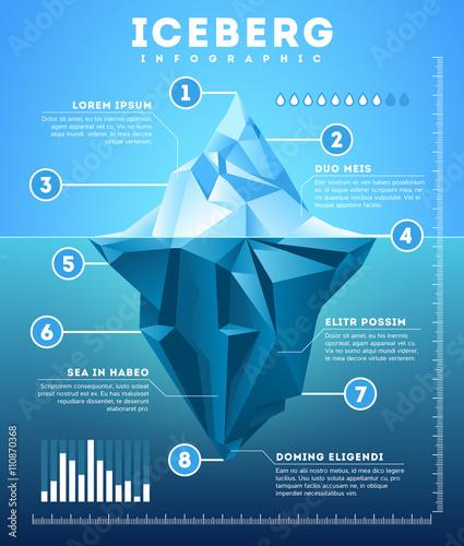 vector iceberg infographic iceberg template business metaphor