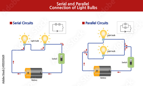 shows the diagram of serial and parallel lightbulb circuits showing rh stock adobe com