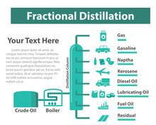 Fractional Distillation, Oil Refining Infographic