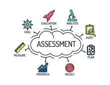 Assessment. Chart With Keywords And Icons. Sketch.