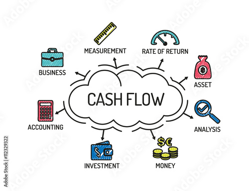 Cash Flow Chart With Keywords And Icons Sketch Buy This Stock