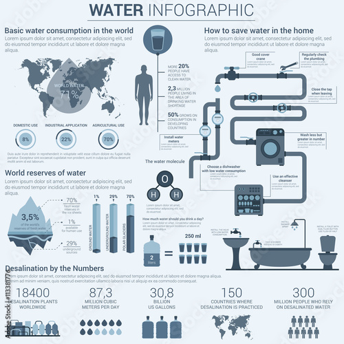 Fotografía  Water infographic with charts and diagrams