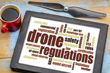Drone Regulations Word Cloud