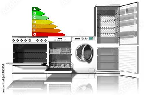 Fornelli, Lavastoviglie, Lavatrice, Frigorifero, Con Affiancato Simbolo Di Risparmio  Energetico