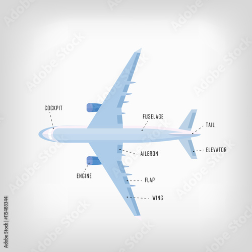 Decorative airplane vector illustration in flat style with names Wallpaper Mural
