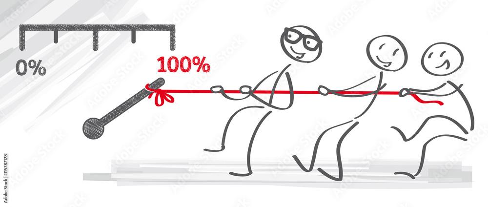 Team bringt 100 Prozent Leistung