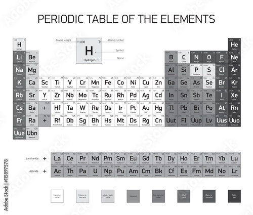 Periodic table of the elements vector design black and white periodic table of the elements vector design black and white version urtaz Image collections