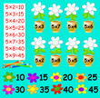 Exercise for children with multiplication by five - need to paint the flowers in relevant color. Developing skills for counting. Vector image.